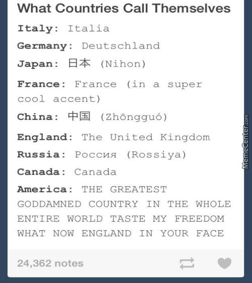 What Countries Call Themselves.