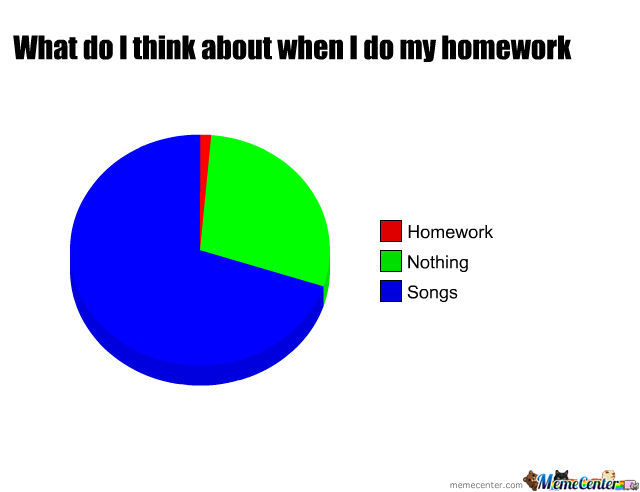 Do my homework algebra