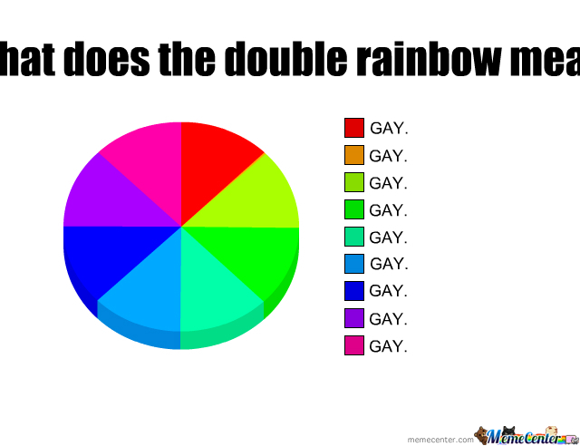 What Does The Double Rainbow Really Means