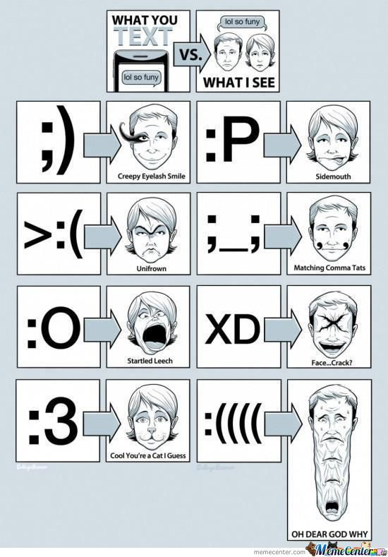 What Emoticons Really Mean