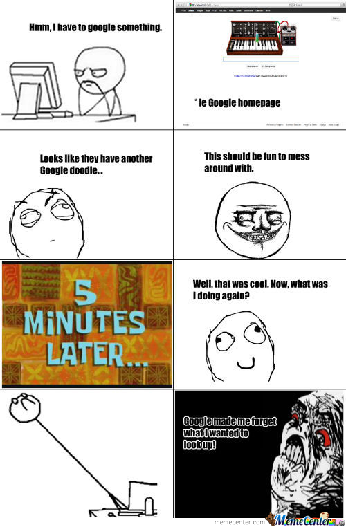What Happens Whenever I Use Google