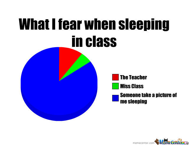 What I Fear When Sleeping In Class