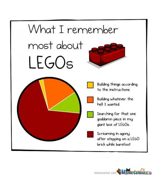 What I Remember Most About Lego's