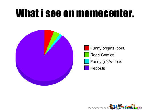 What I See On Memecenter These Days