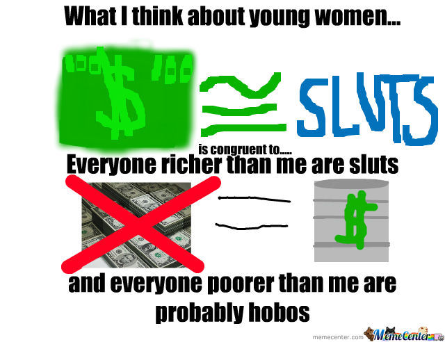 What I Think Women Think About