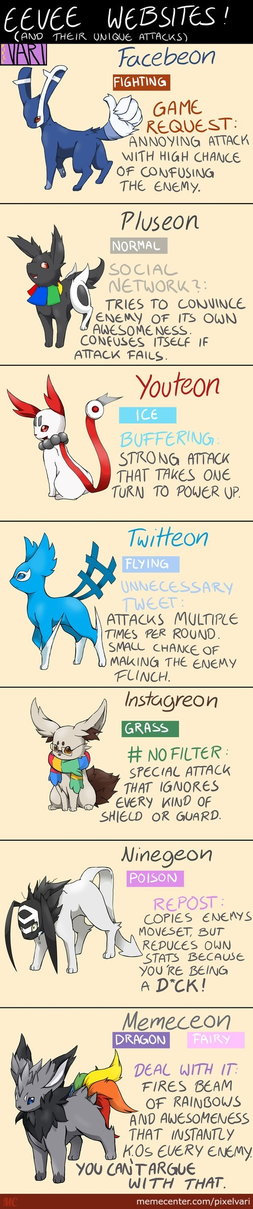 What If Eevees Could Evolve Into Websites?