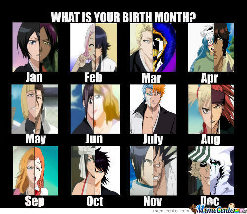 What Is Your Birth Month
