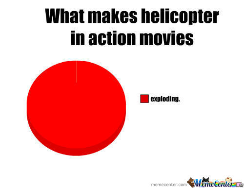 What Makes Helicopter In Action Movies