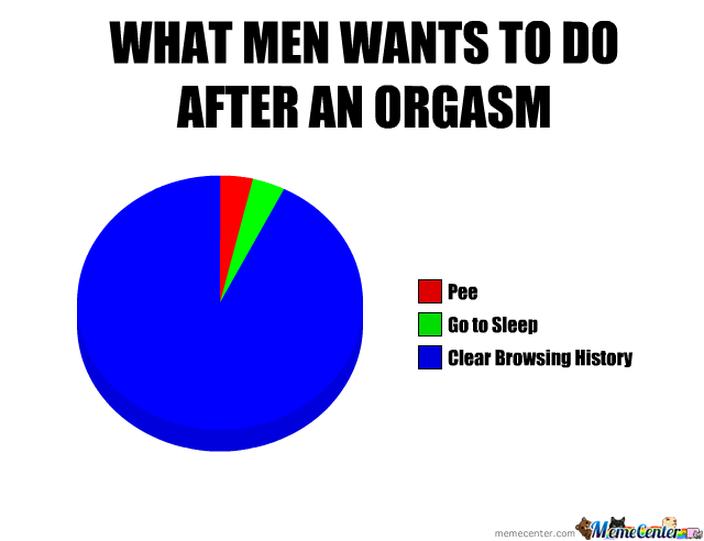 [Image: what-men-wants-to-do-after-an-orgasm_o_1997125.jpg]