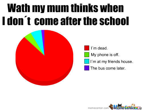 What My Mum Thinks..