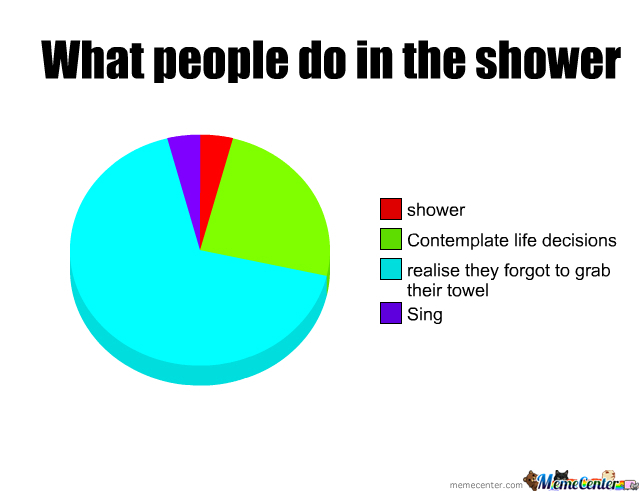 What People Do In The Shower