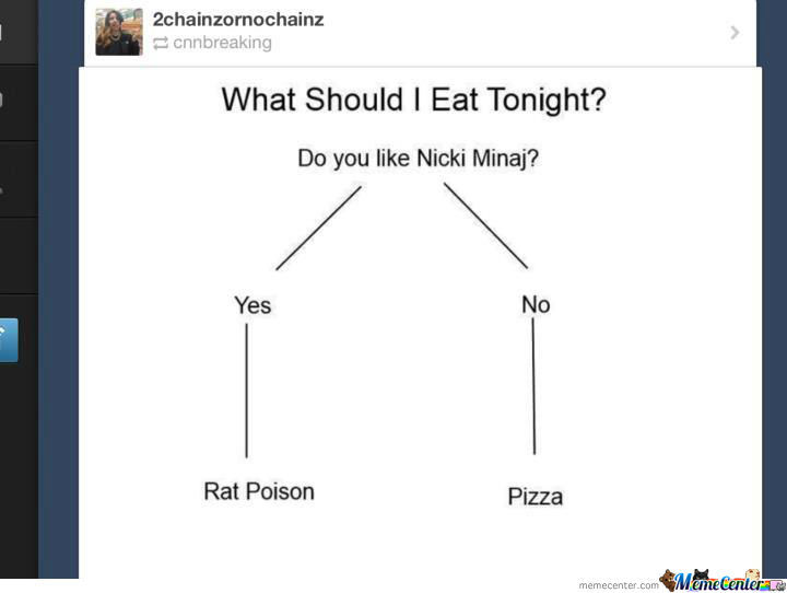 What Should I Eat Tonight?
