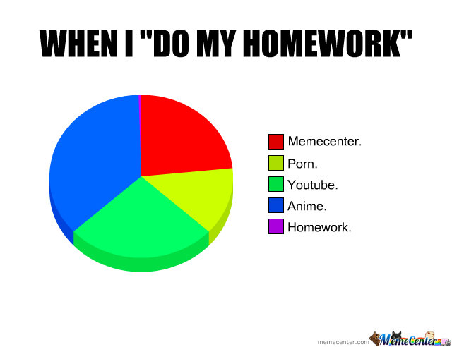 Homework for you