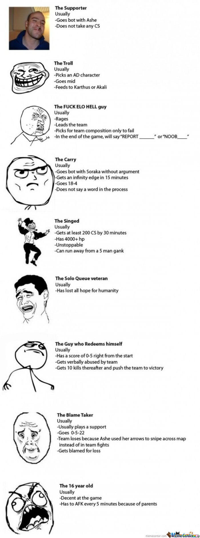 When Rage Comics Characters Play Lol