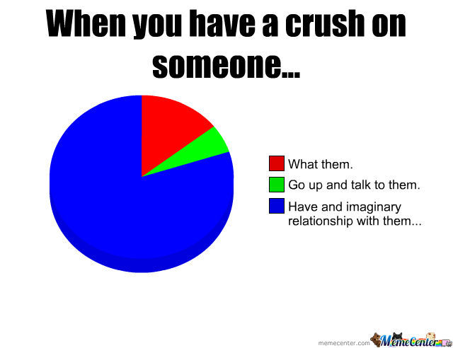 someone has a crush on you