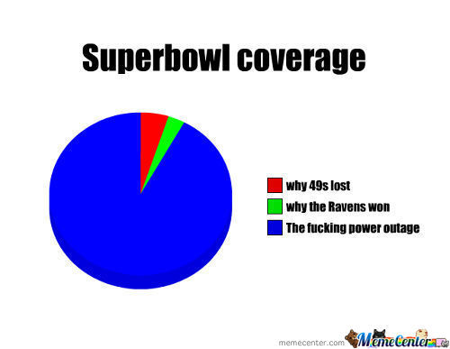 When You Type In 'superbowl'