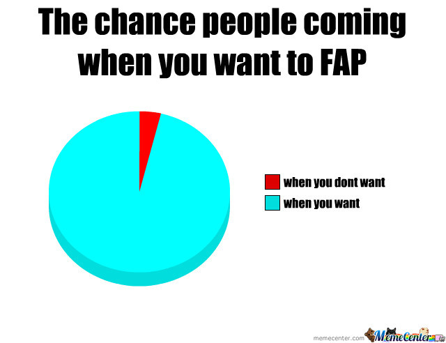 How to fap