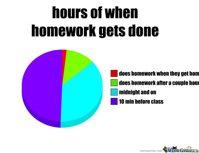 how to get homework done effectively