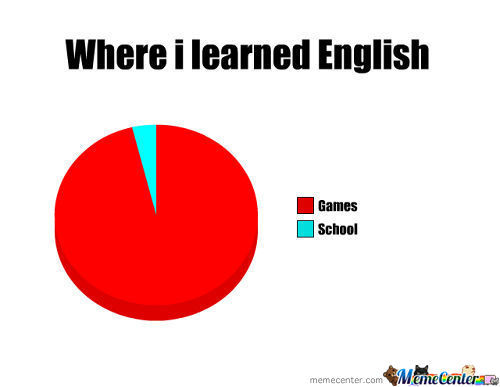 Where I Learned English