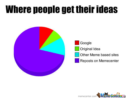 Where People Get Their Ideas