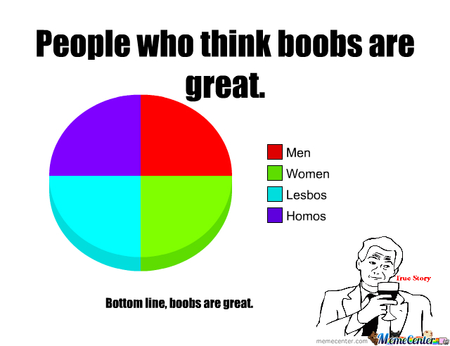 Who Thinks They Are Great.