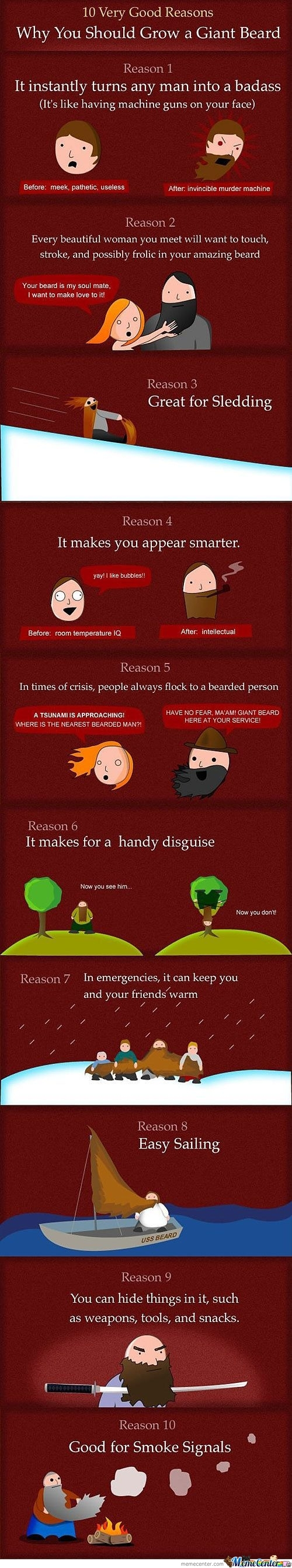 Why Beards Are Awesome