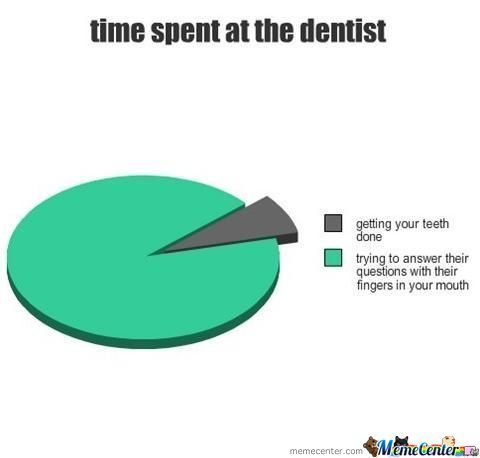 Why Dentist Repeat Themselves
