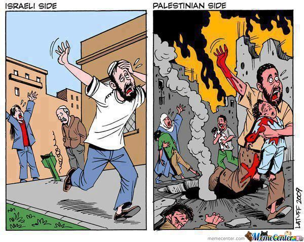 Why Do Our News Media Always Present The Israeli People As Victims, But Never The Palestinian People?