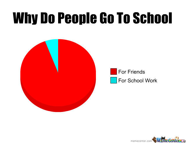 The reasons why people attend college
