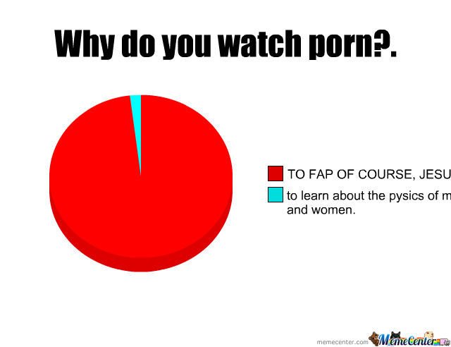 why do people watch hentai