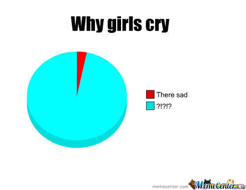 Why Girls Cry