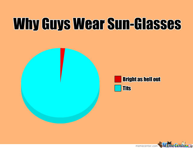 Why Guys Wear Sun-Glasses