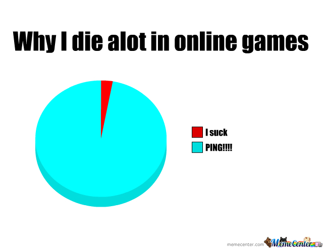 Why I Die Alot In Online Games