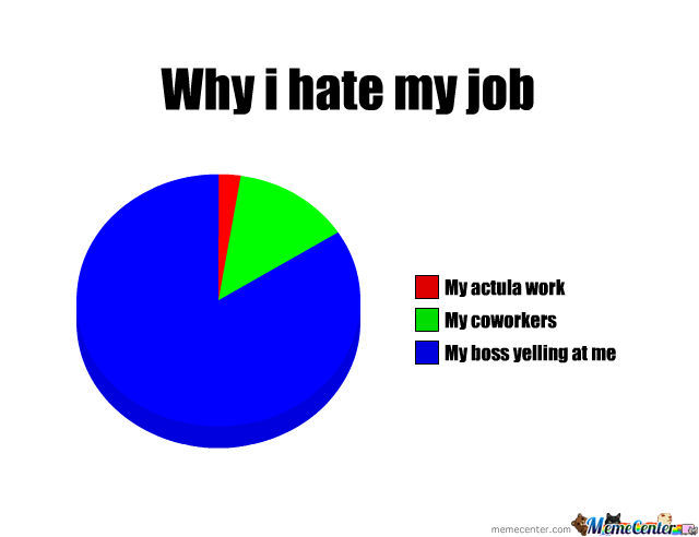 Funny Hate My Boss Meme : Why i hate my job by recyclebin meme center