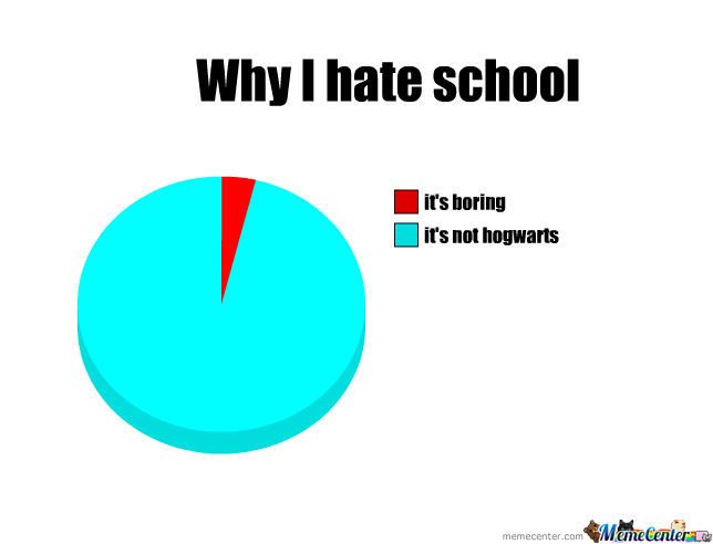 Why I Hate School by trolgirl1 - Meme Center