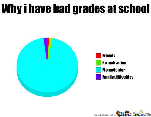 Why I Have Bad Grades At School