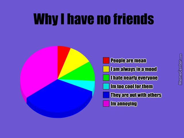 Why I Have No Friends by saucy_memes - Meme Center