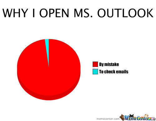 Why I Open Microsoft Outlook