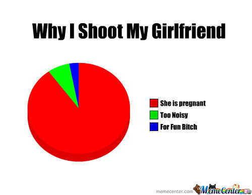 Why I Shoot My Girlfriend