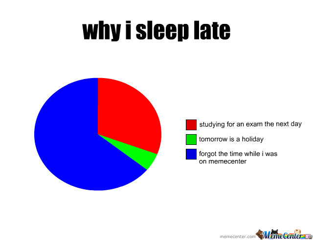 Why I Sleep Late