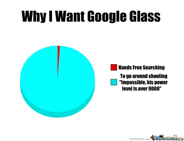 Why I Want Google Glass