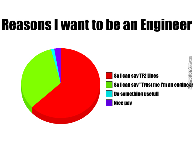 essay about why i want to be an engineer