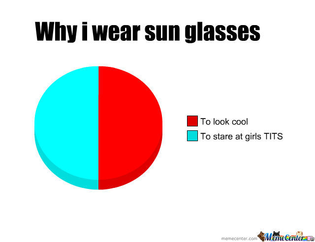 Why I Wear Sunglasses