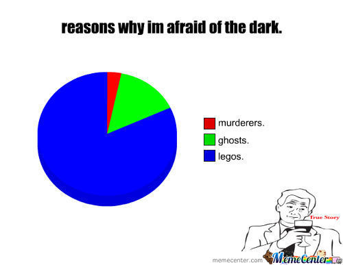 Why Im Afraid Of The Dark