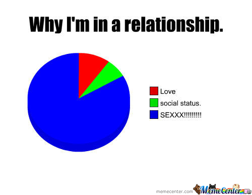 Why I'm In A Relationship.