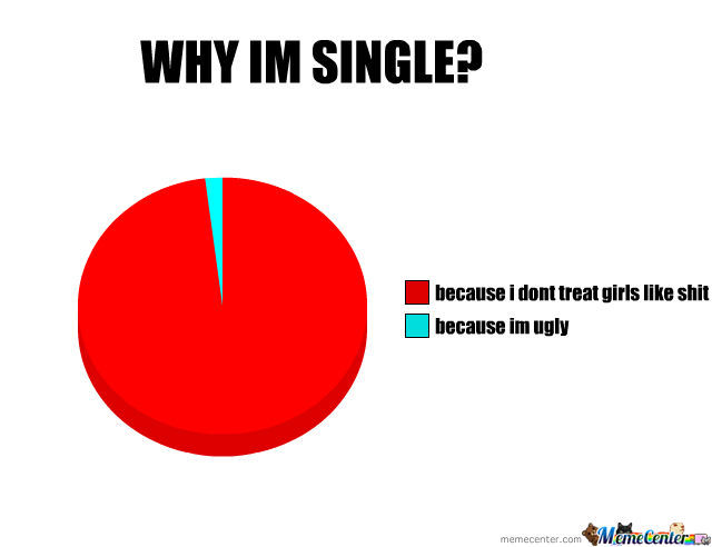 Http Funny Pictures Picphotos Net Pictures Single Memes Memebucket Com Mb 2012 07 Single On Valentines Day 14 Png