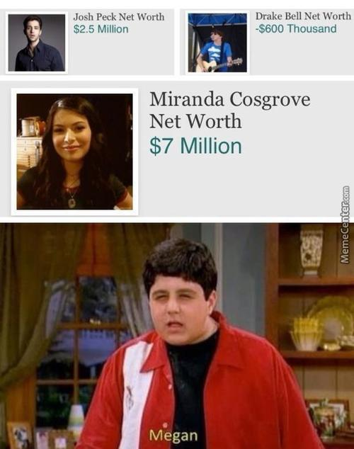 Why Is Drake Only 600K ?