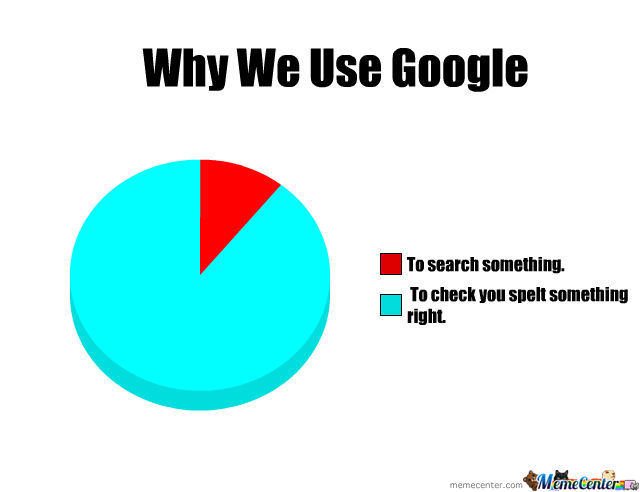 Why We Use Google
