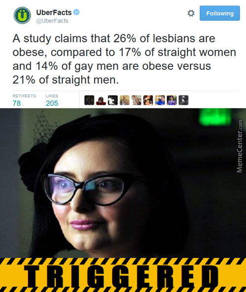 Women Make People Fatter