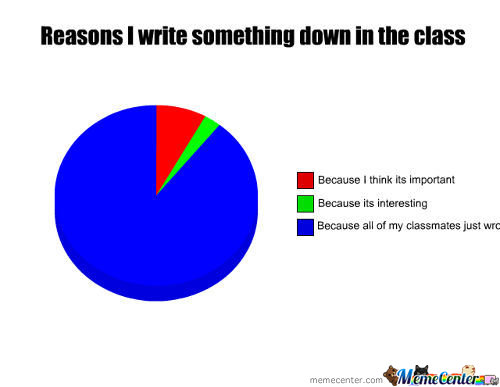 Write Something In The Class